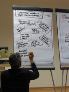 Jörg Schmidt notiert die Fragen der Teilnehmenden