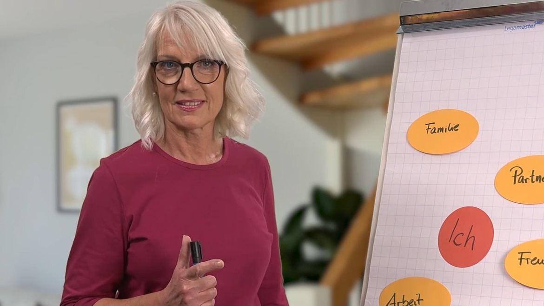"Gisela Ruffer in ihrem Online-Kurs ""Nein sagen"""